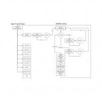 Tiffany Smith Diagram
